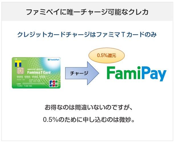 ファミマTカードは唯一FamiPay(ファミペイ)にチャージできるクレジットカードです。