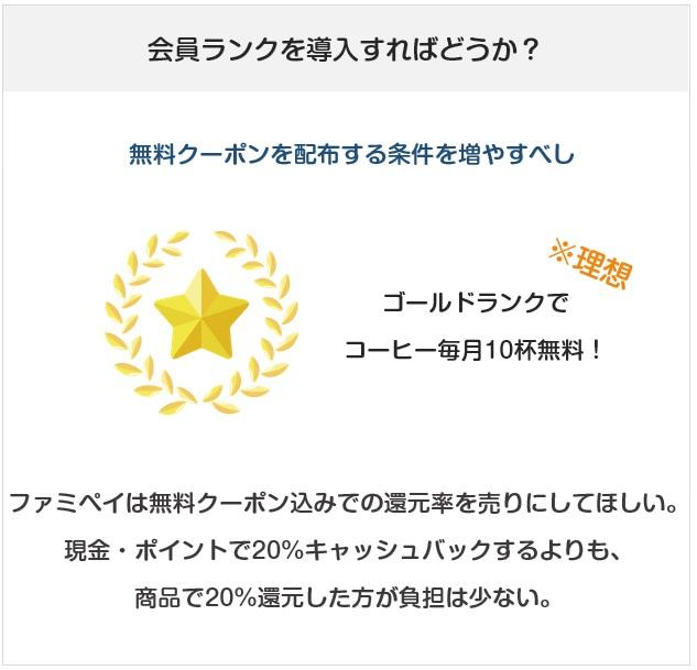 FamiPay(ファミペイ)は会員ランクにとってクーポン付与という仕組みを作るべきでは?と要望