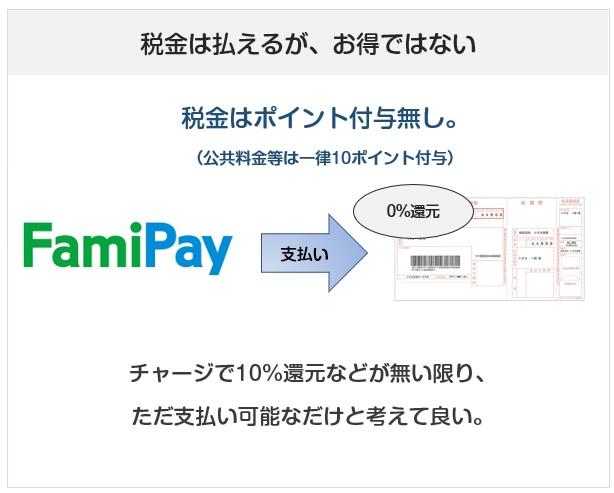 FamiPay(ファミペイ)はどのクレジットカードでもチャージできるようにすべき。そしたら税金払いの還元率がnanaco同等になる