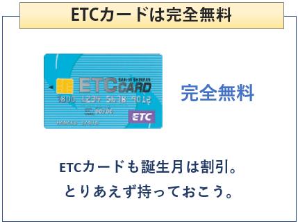 ゲゲゲの鬼太郎カードのETCカードは完全無料