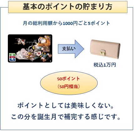 ゲゲゲの鬼太郎カードの基本のポイントの貯まり方