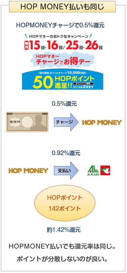 平和堂はHOP MONEYで支払っても約1.5%還元