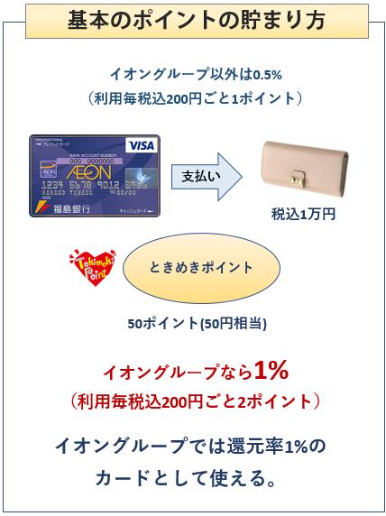 福銀カードの基本のポイントの貯まり方