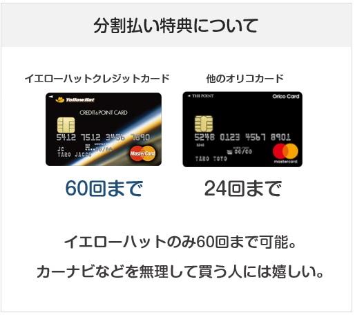 イエローハットクレジット&ポイントカードの分割払い優待について(最高60回)