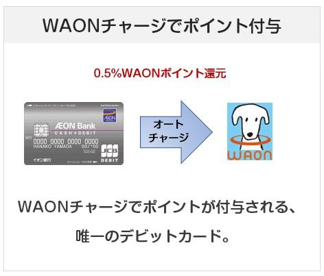 イオン銀行キャッシュ+デビットはWAONオートチャージでポイント付与