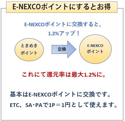 イオン E-NEXCO pass カードはE-NEXCOポイントにするとお得