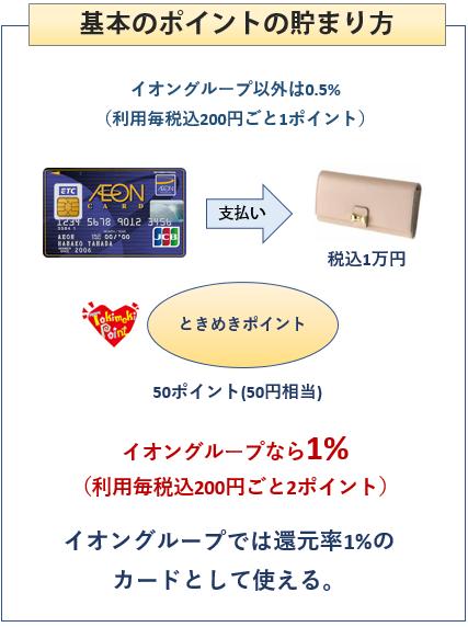 イオンETCカード(一体型)の基本のポイントの貯まり方