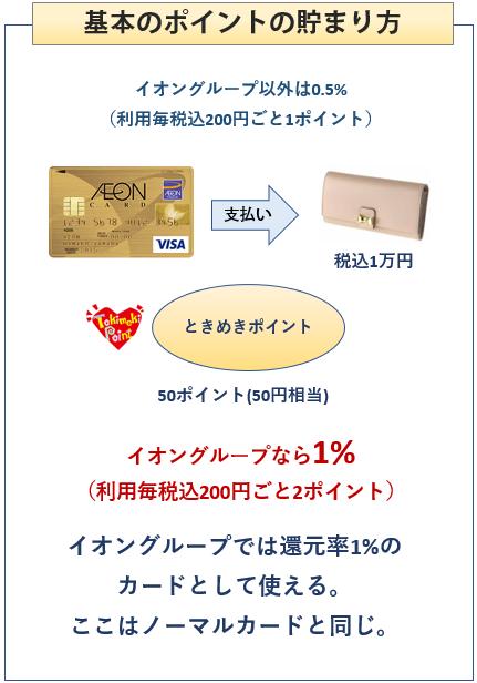 イオンゴールドカードの基本のポイントの貯まり方