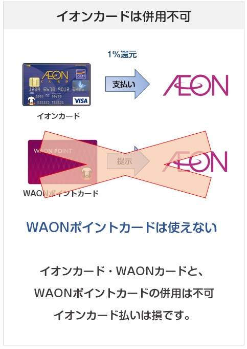 イオンカードはWAONポイントカードとの併用は不可能