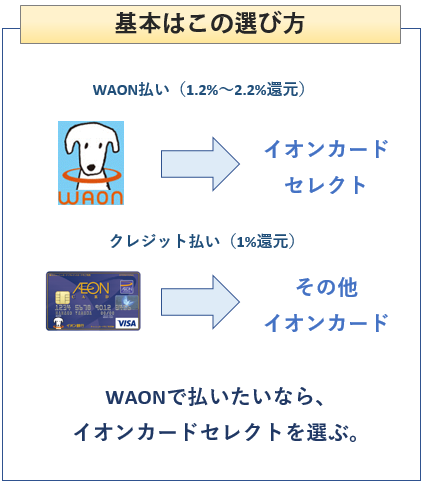 イオンカードの選び方