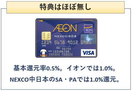 イオン NEXCO中日本カードは特典はほぼ無し
