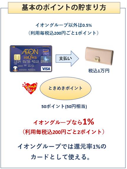 イオンsaQwaカードの基本のポイントの貯まり方