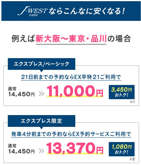 J-WESTカードの新幹線料金(割引切符)