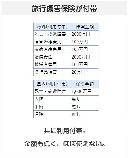 J-WESTカードの旅行傷害保険(海外・国内)