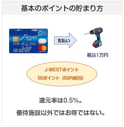 J-WESTカードの基本的なポイントの貯まり方(還元率0.5%)