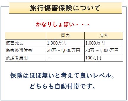 JALカードの旅行傷害保険について