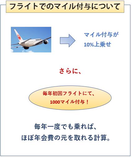 JALカードのフライトでのマイルの貯まり方について