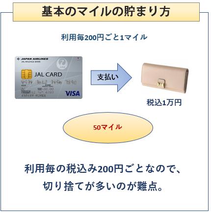 JALカードの基本のポイントの貯まり方