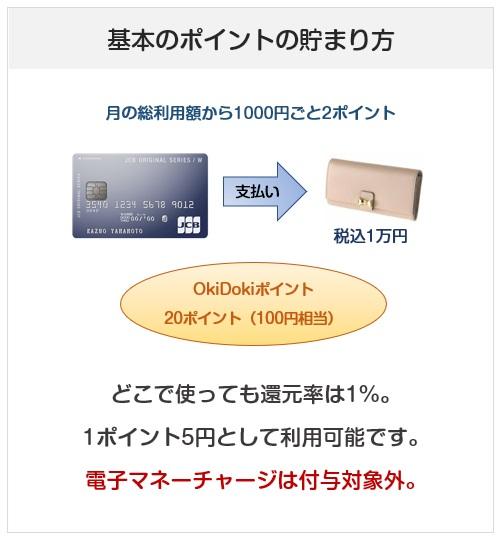 JCB CARD(カード) Wのポイント付与について