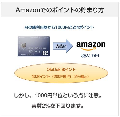 JCB CARD(カード) WのAmazonでのポイント付与について(還元率)