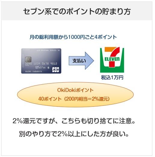 JCB CARD(カード) Wのセブンイレブンでのポイント付与について(還元率)