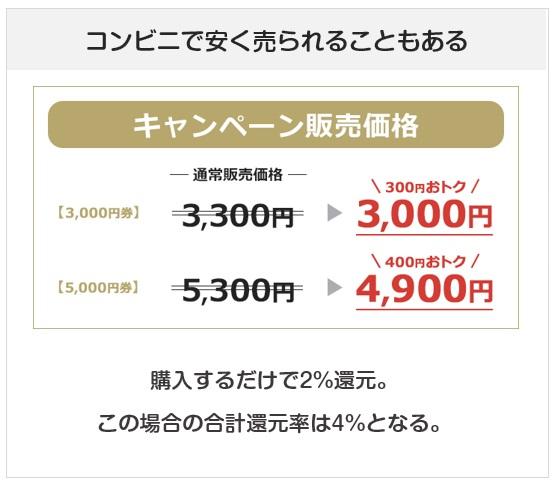 JCBプレモカードはコンビニで安く売られることがある