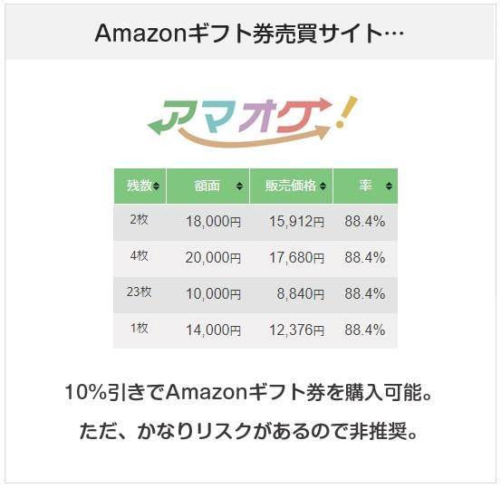 アマオクなどでAmazonギフト券を買えば10%還元にできる