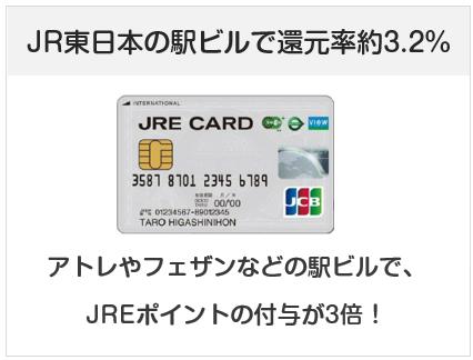 JREカードはJR東日本のアトレなどの駅ビスでポイント3倍になるクレジットカード