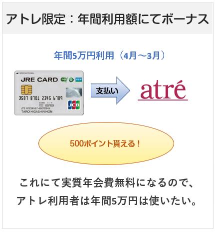 JREカードは駅ビルのアトレで年間利用額によるボーナスポイント付与がある