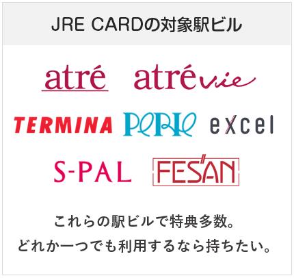 JREカードの対象となる駅ビルロゴ一覧。