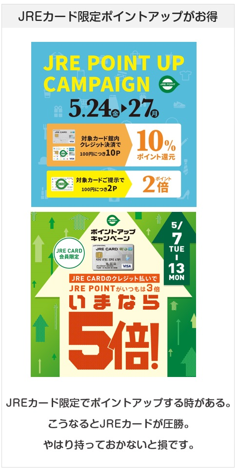 JREカード限定のポイントアップキャンペーン(アトレ)