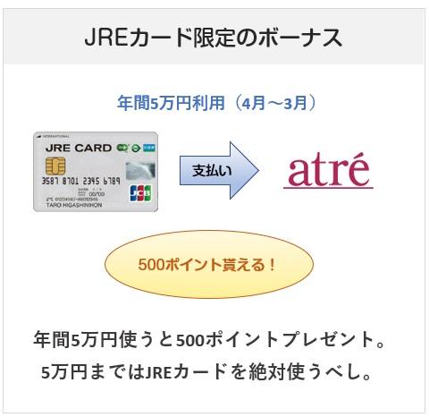 JREカードのアトレ年間5万円利用でのボーナスポイント
