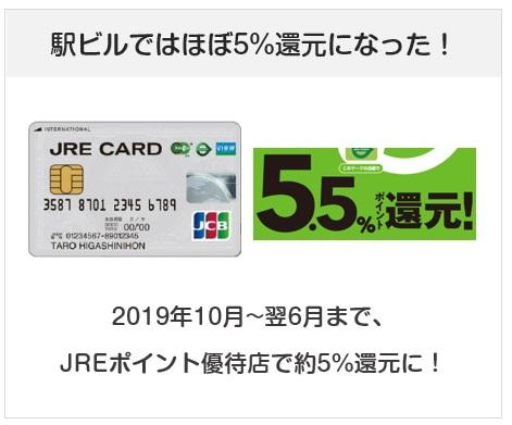 JREカードは駅ビルではほぼ還元率5%のクレジットカードになった