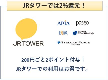 JRタワースクエアカードはJRタワーで2%還元
