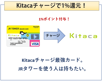 JRタワースクエアカードはKitacaチャージで1%還元