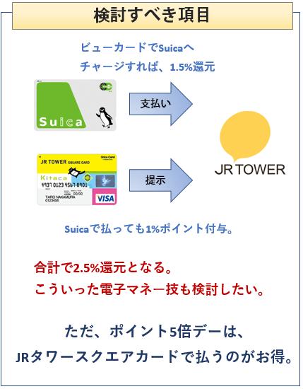JRタワーでの電子マネー技
