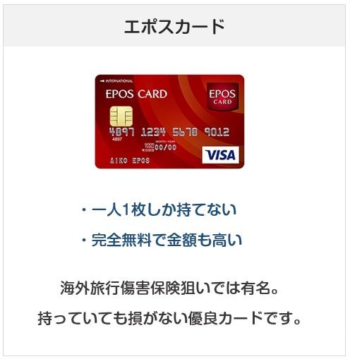 海外旅行傷害保険が自動付帯のおすすめカード会社:エポスカード