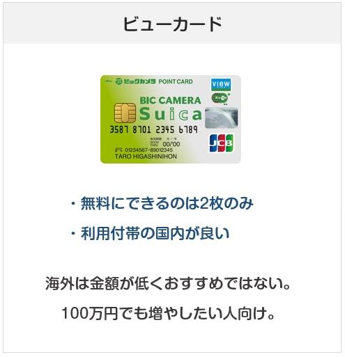 海外旅行傷害保険が自動付帯のおすすめカード会社:ビューカード