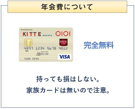 KITTE博多エポスカードの年会費について