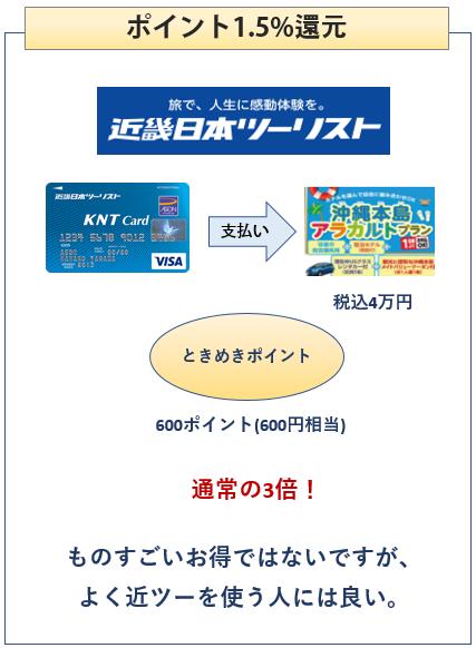 KNTカードは近畿日本ツーリストで1.5%還元