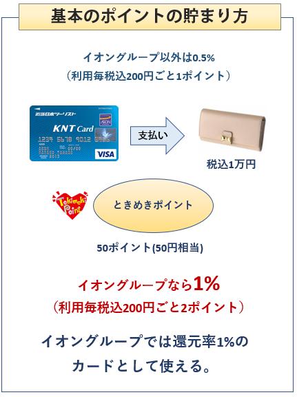 KNTカードの基本のポイントの貯まり方
