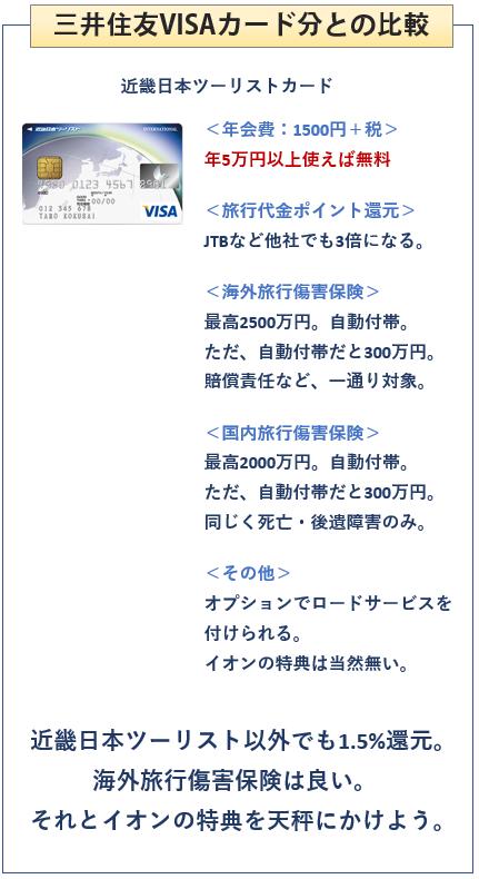 KNTカードと近畿日本ツーリストカードの比較