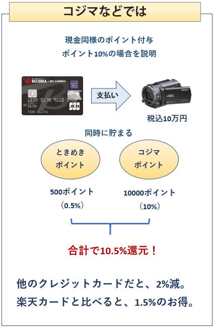 コジマ×ビックカメラカードのコジマでの特典