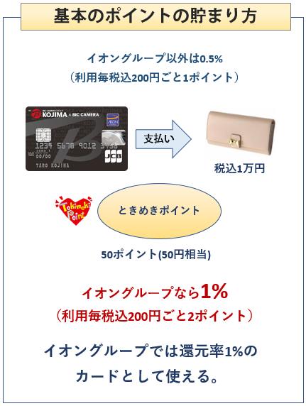 コジマ×ビックカメラカードの基本のポイントの貯まり方