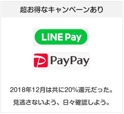 ファミリーマートはコード決済(LINEペイ、paypay)で超お得なキャンペーンあり