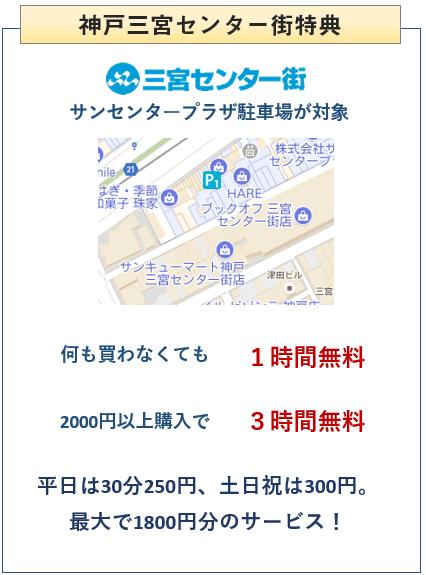 KOBE SANNOMIYAカードの神戸三宮センター街特典