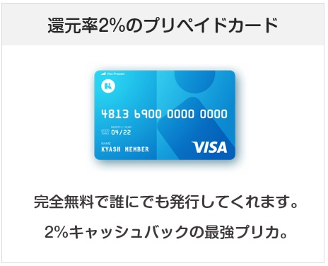 Kyashは還元率2%のプリペイドカード