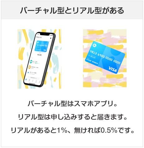Kyashはバーチャル型とリアル型のプリペイドカード