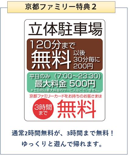 京都ファミリーカードの駐車場割引特典