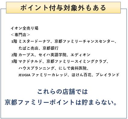 京都ファミリーポイント付与対象外店舗一覧